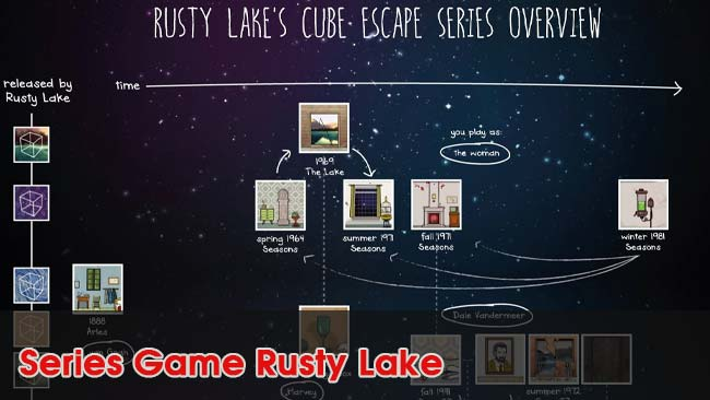 Series-Game-Rusty-Lake-top-game-giai-do-hay-nhat-cho-android-ios