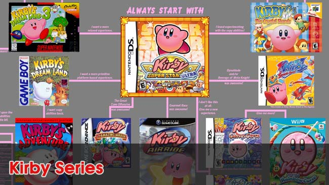 kirby-series-top-game-gba-nintendo-hay-nhat